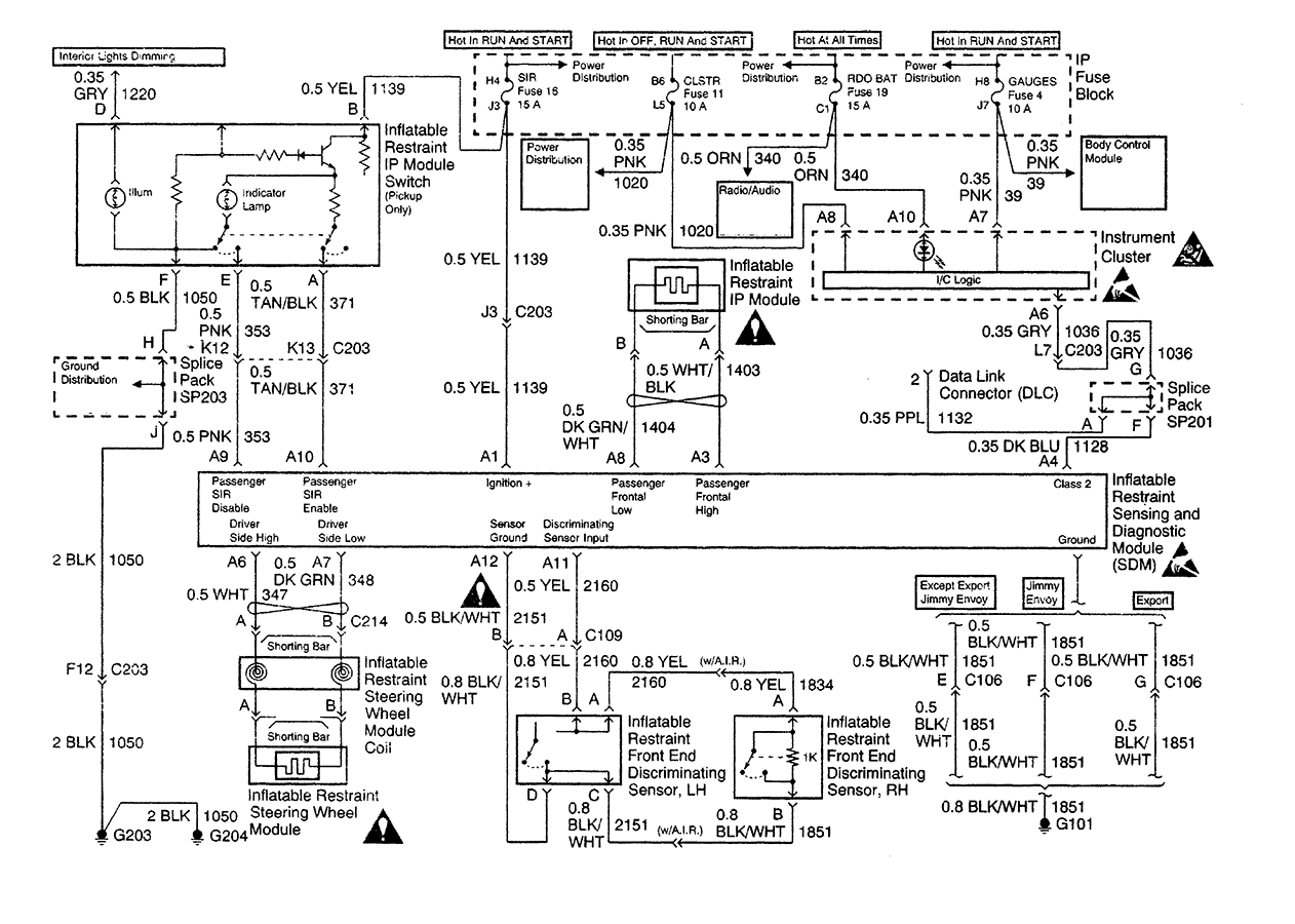 S10 Pickup S10 Wiring Diagram Pdf