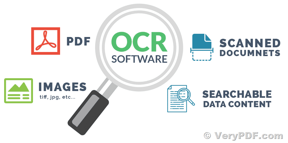 Searchable Pdf Converter Software