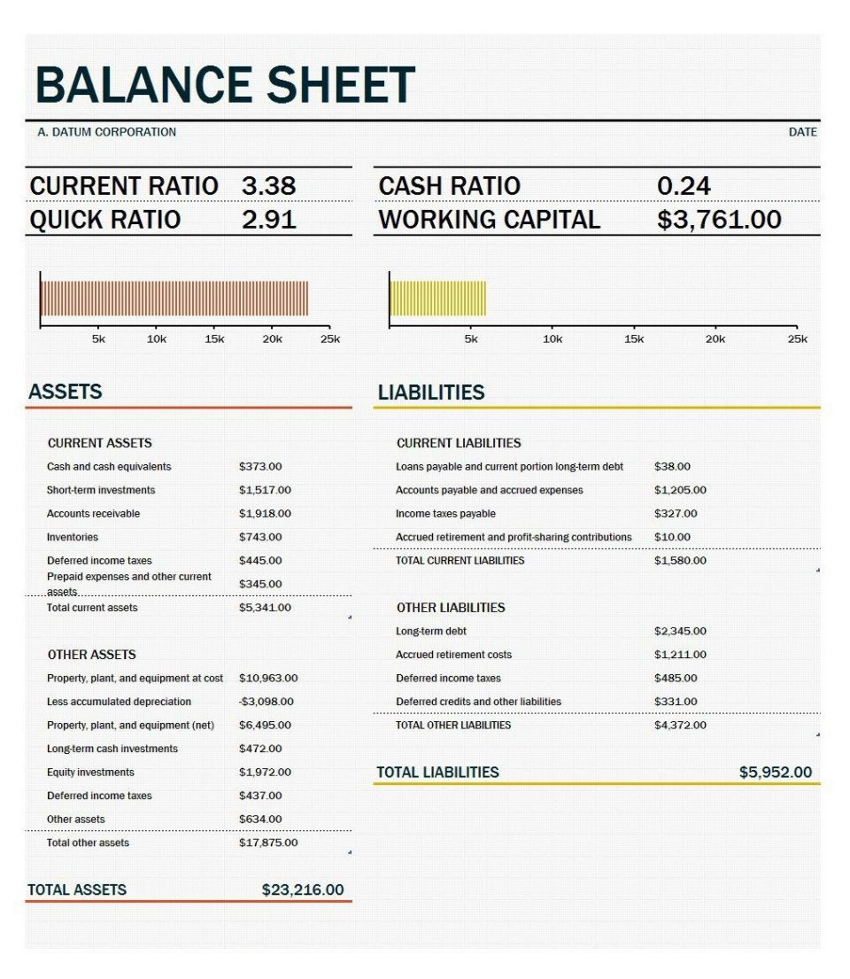Small Business Balance Sheet Template Pdf