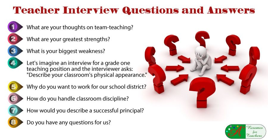 Teacher Assistant Interview Questions And Answers Pdf