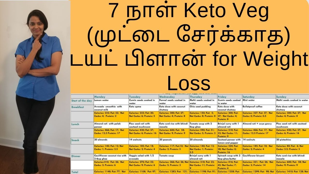 Weight Loss Keto Diet Plan India Pdf