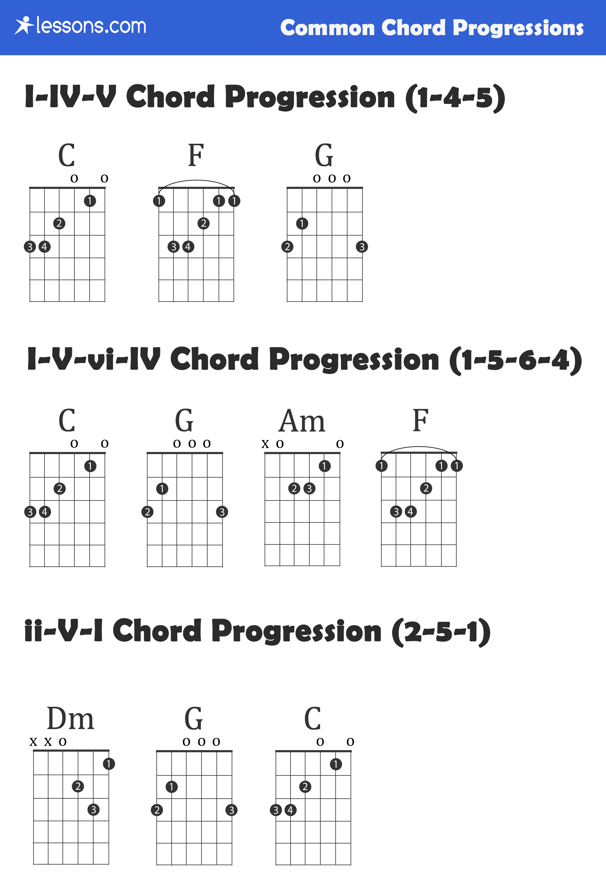 Basic Guitar Chord Progressions Pdf