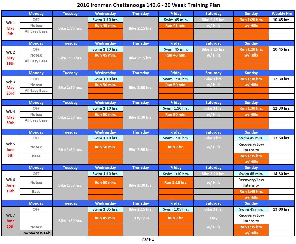 Beginner Triathlon Training Plan Pdf