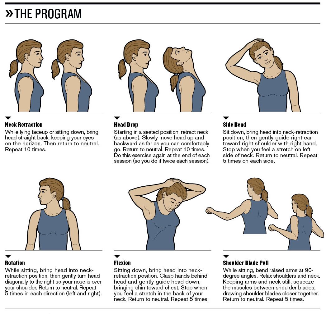 Cervical Spine Exercises Pdf Aaos