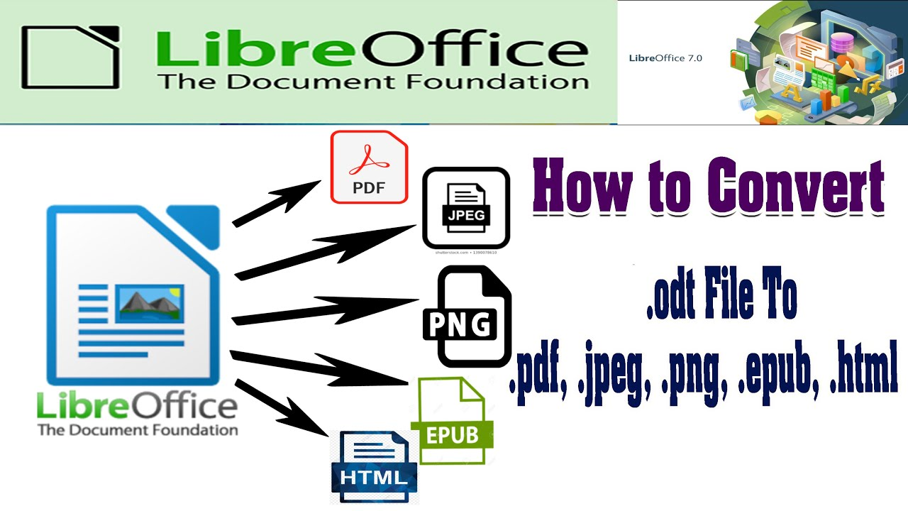 Convert Pdf To Odt File