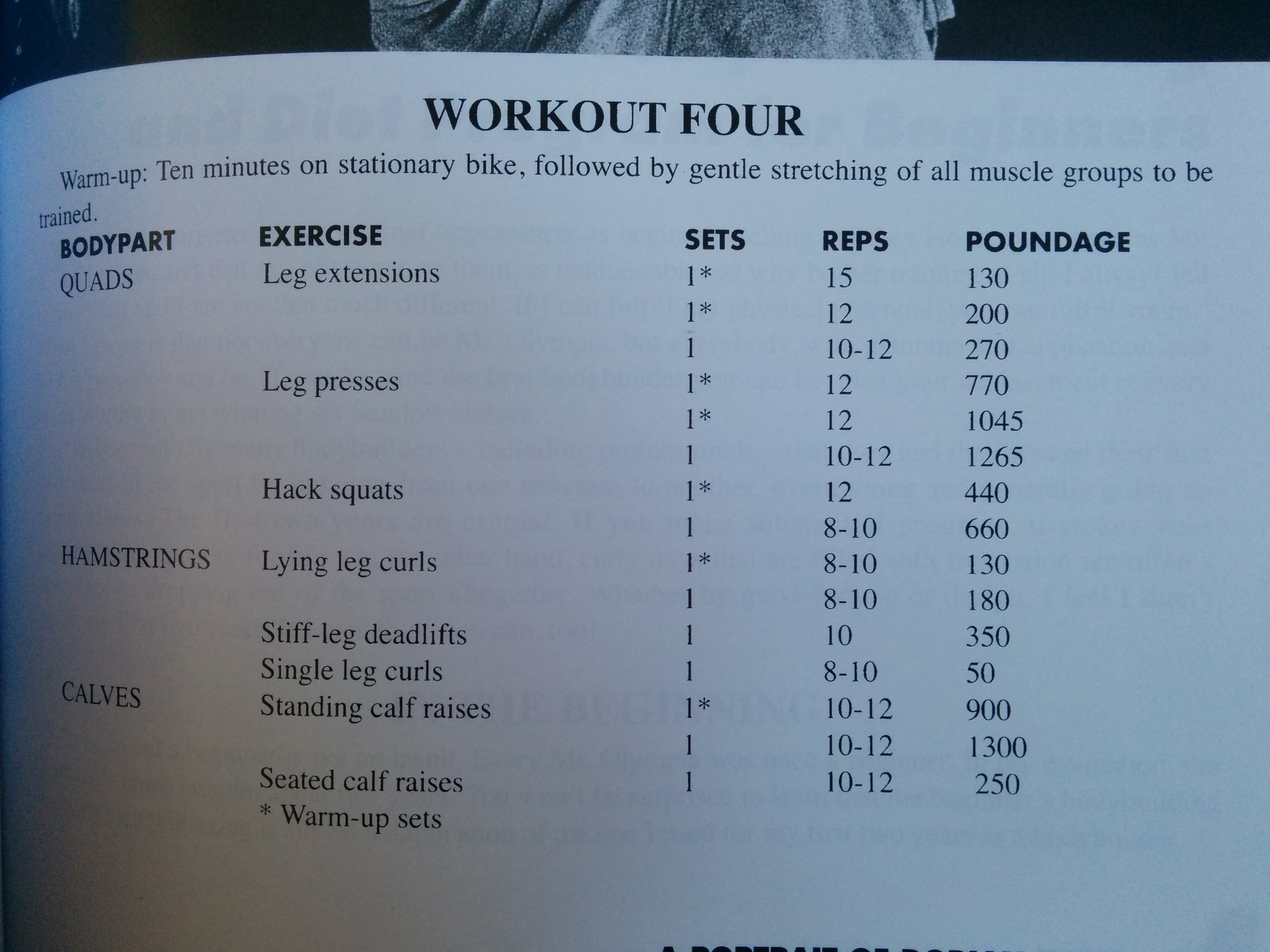 Dorian Yates Workout Routine Pdf
