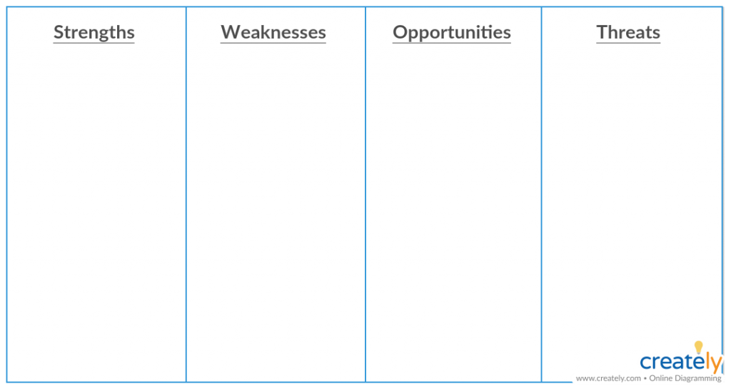 Downloadable Swot Analysis Template Pdf