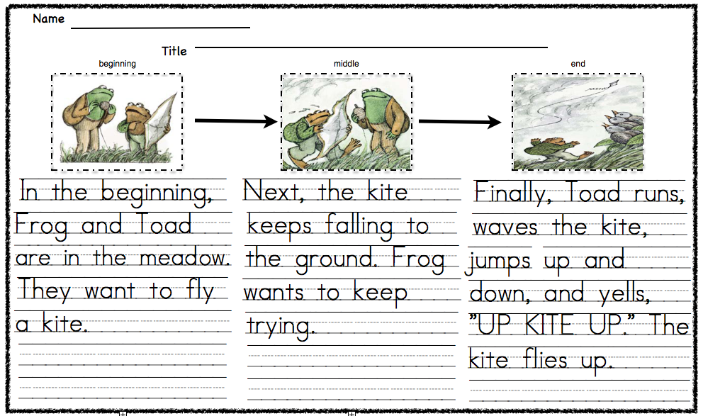 Frog And Toad Together The Garden Pdf