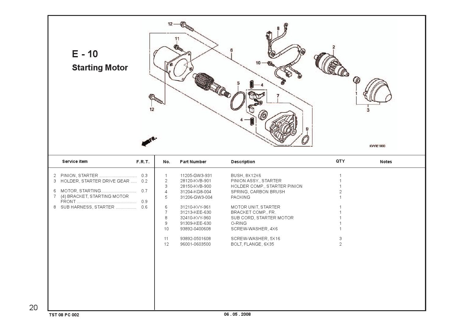 Honda Beat 110 Service Manual Pdf