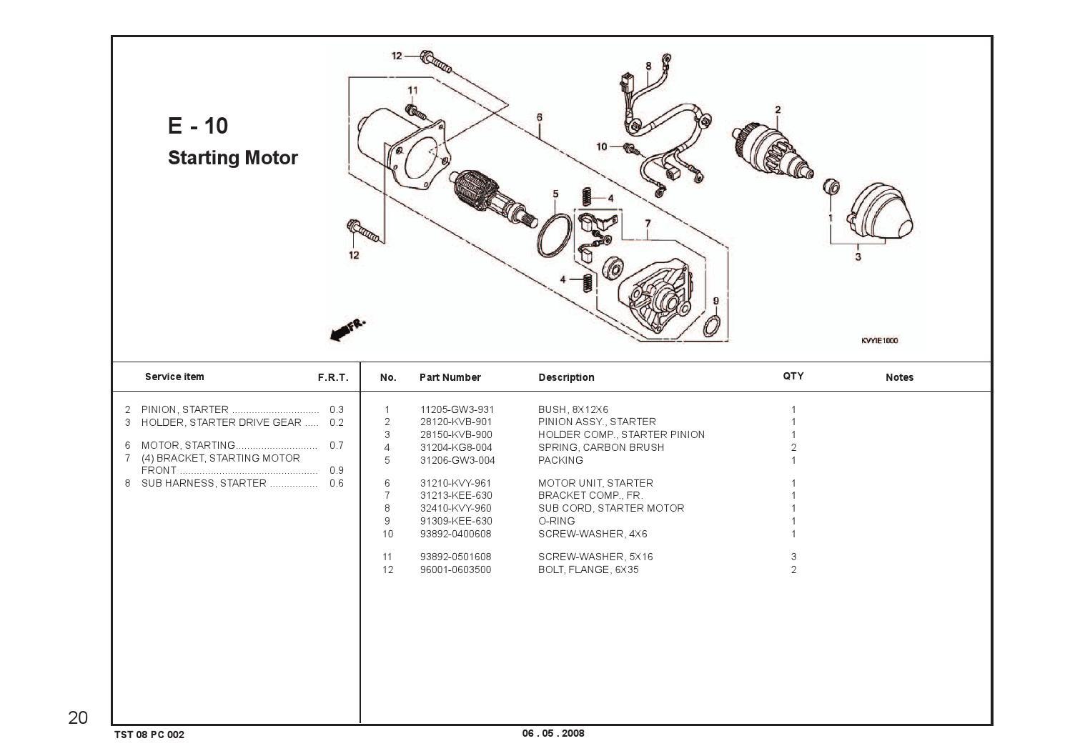 Honda Beat 110 Service Manual Pdf