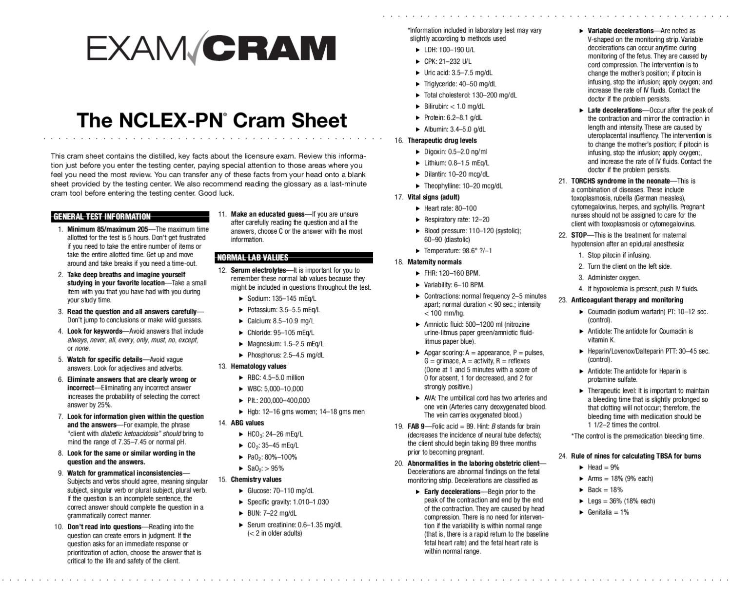 Nclex Pn Pharmacology Cheat Sheet Pdf