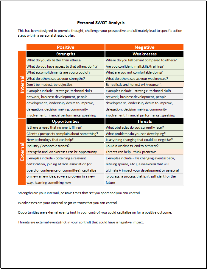 Pdf Personal Swot Analysis Template