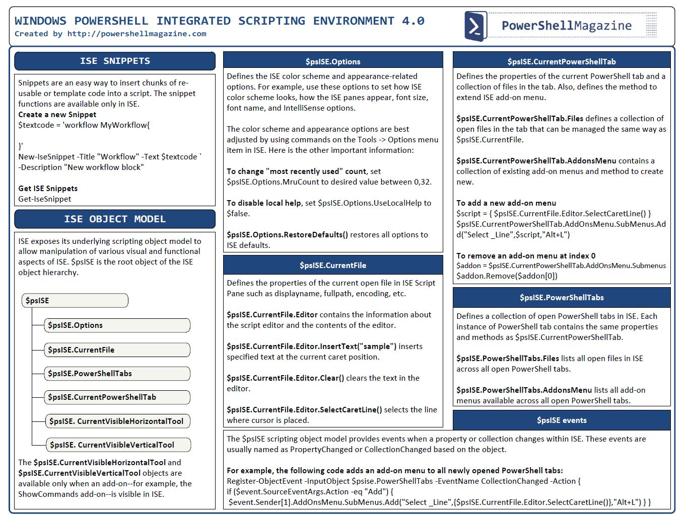 Powershell Commands Pdf Download