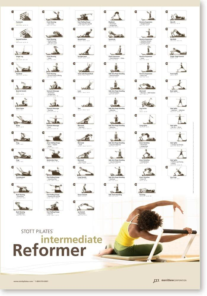 Printable Pilates Reformer Exercises Pdf Free Download