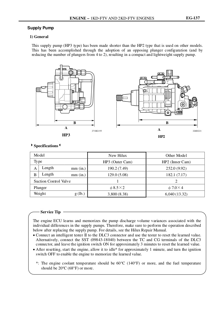 Toyota 2kd Engine Repair Manual Pdf Free Download