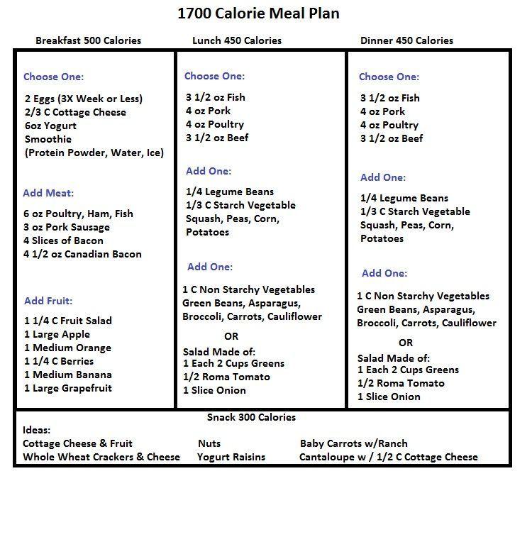 Printable 1700 Calorie Meal Plan Pdf