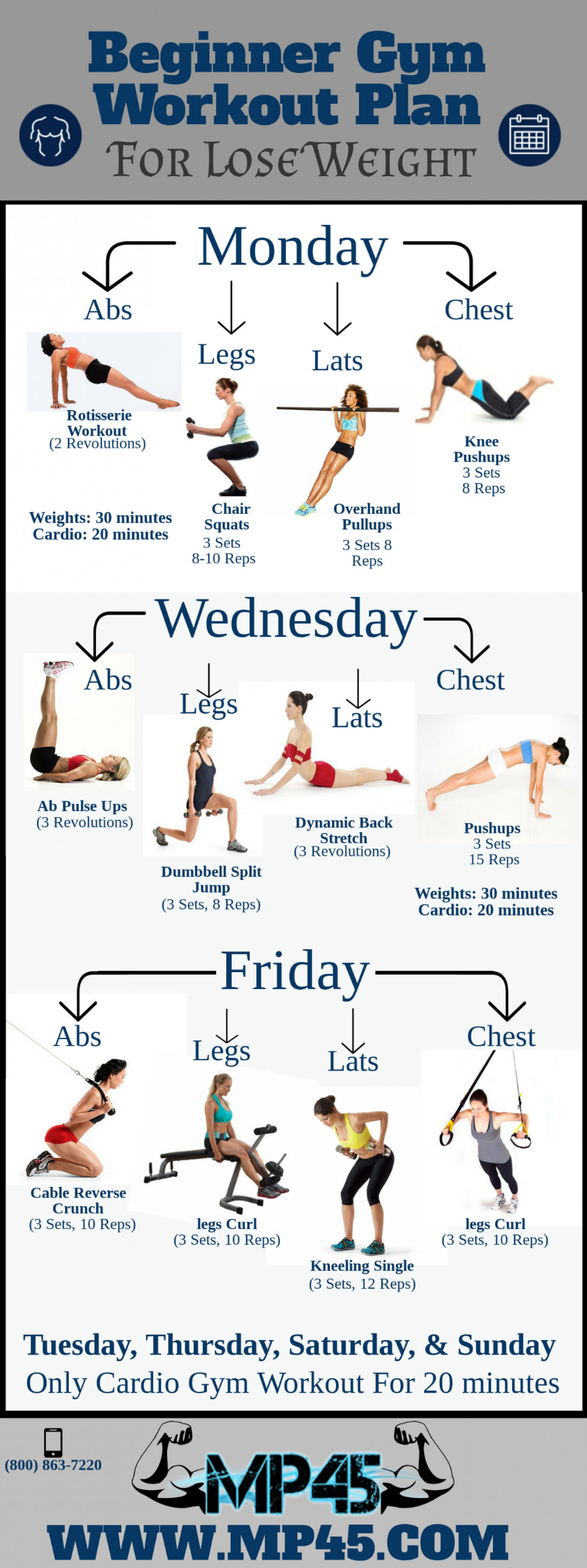 Total Gym Workout Chart Free Download Pdf