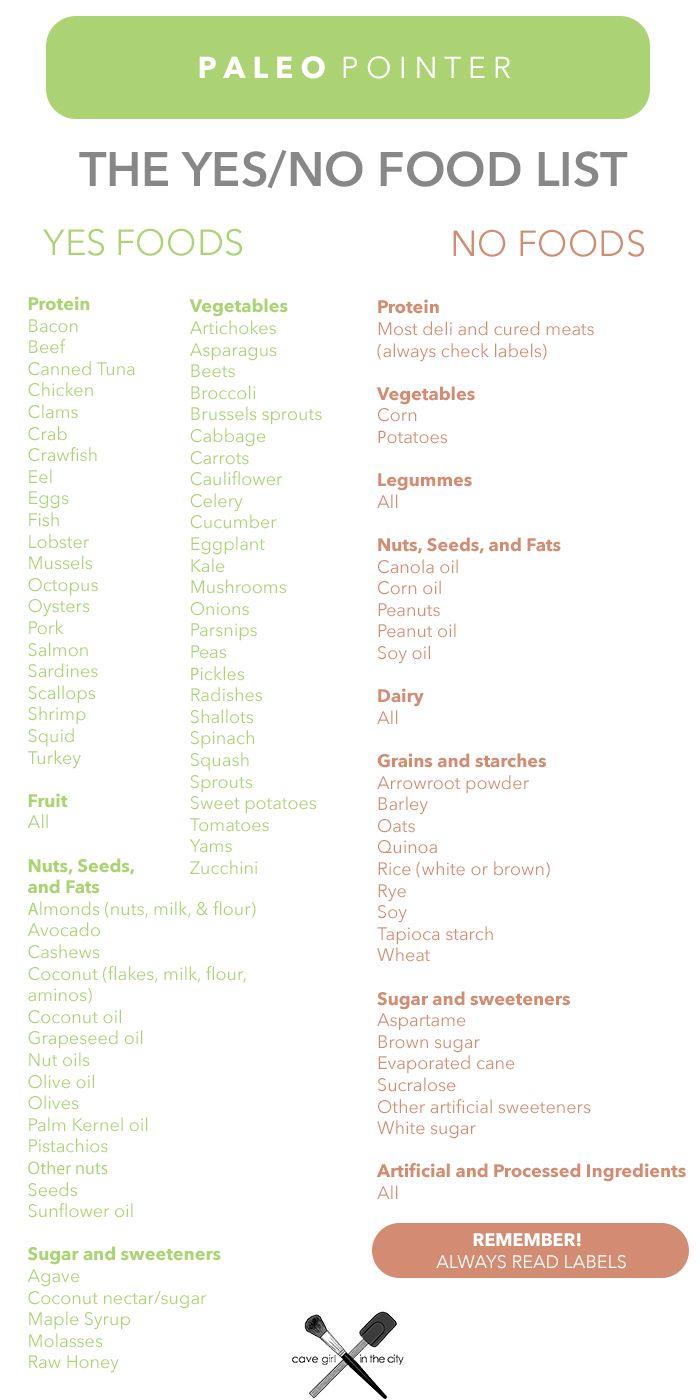 Wildfit Diet Plan Pdf