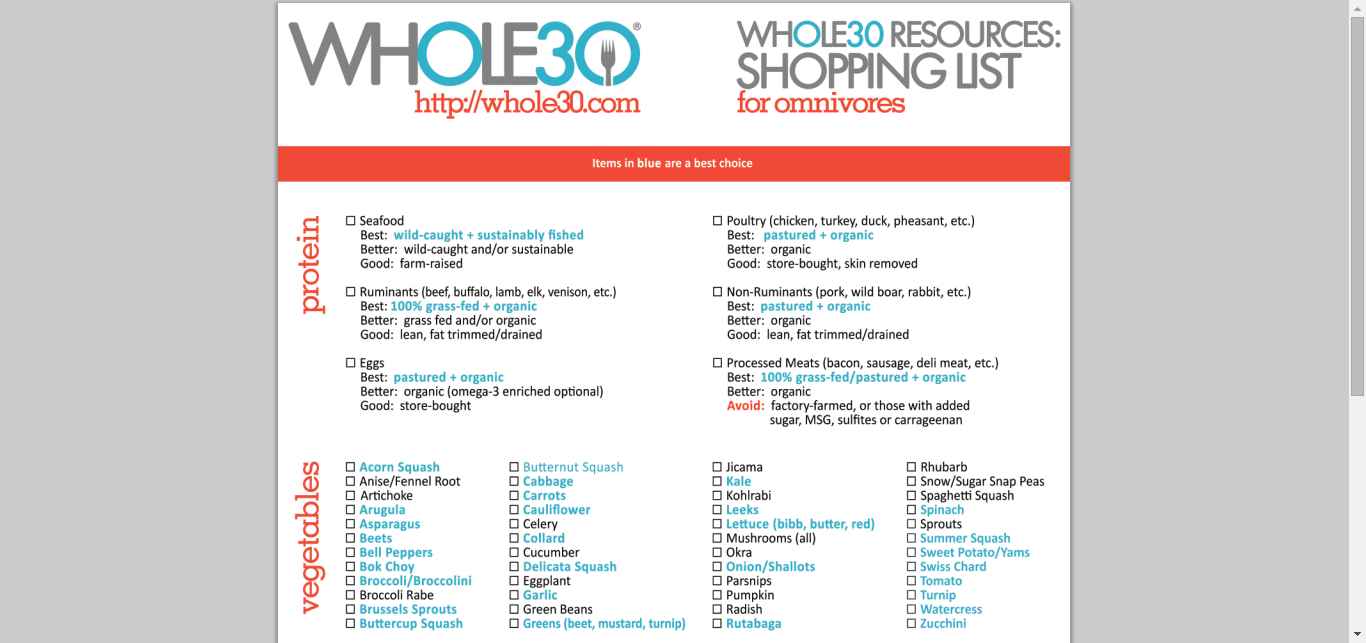 Www Whole30 Com Pdf Downloads