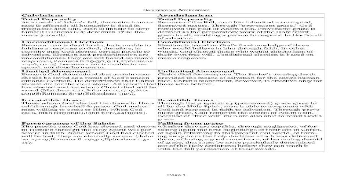 Calvinism Vs Arminianism Chart Pdf