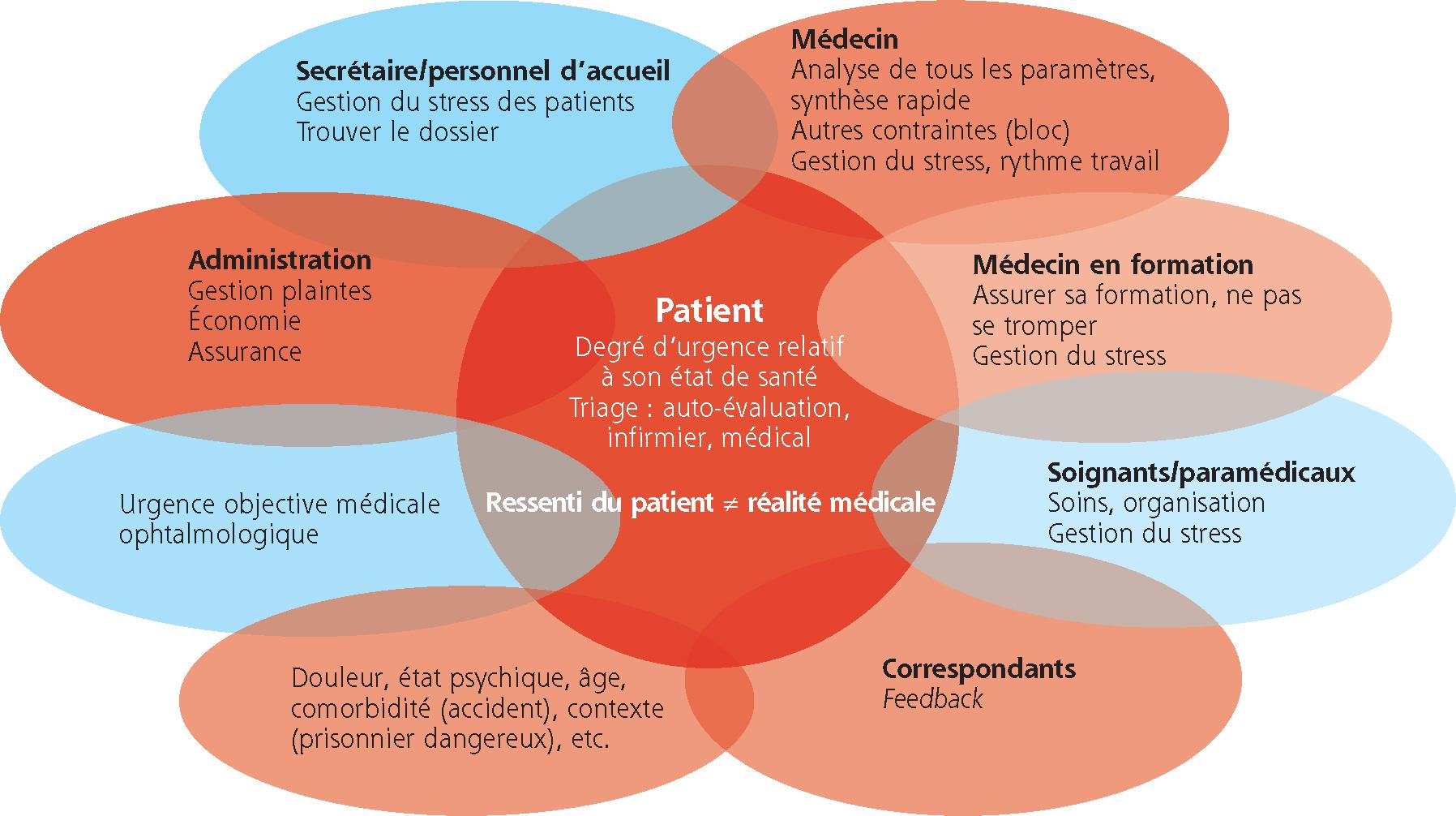 Eliquis Patient Assistance Pdf