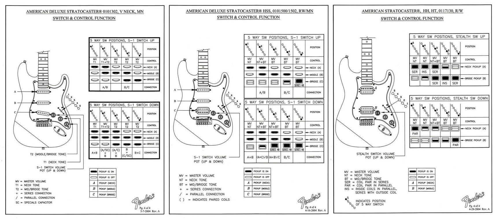 Fender Stratocaster Setup Pdf
