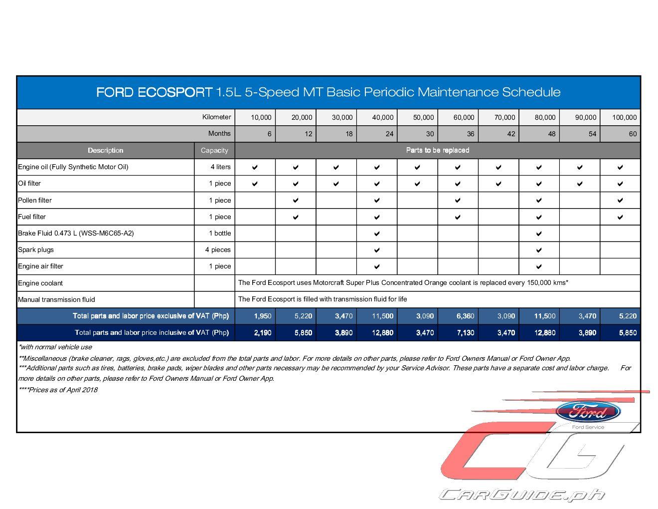 Ford Explorer Maintenance Schedule Pdf