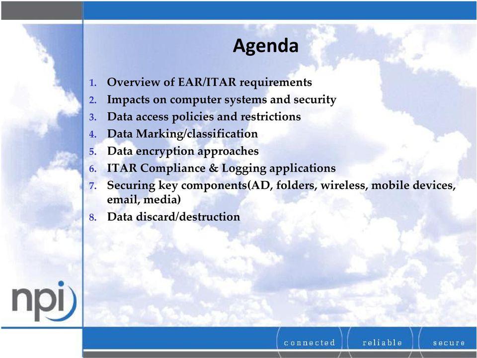 Itar Compliance Checklist Pdf