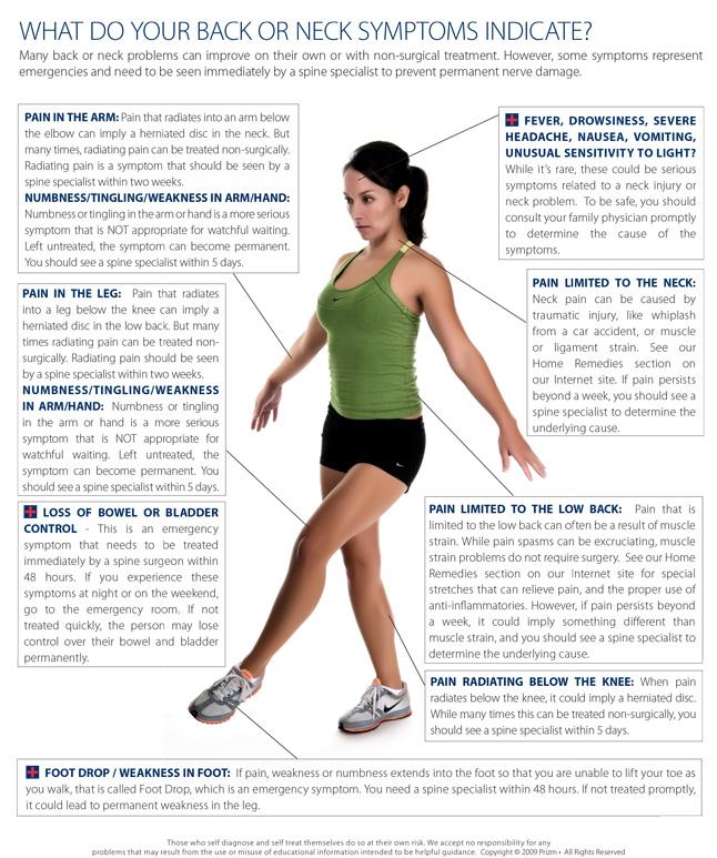 Lumbar Radiculopathy Exercises Pdf