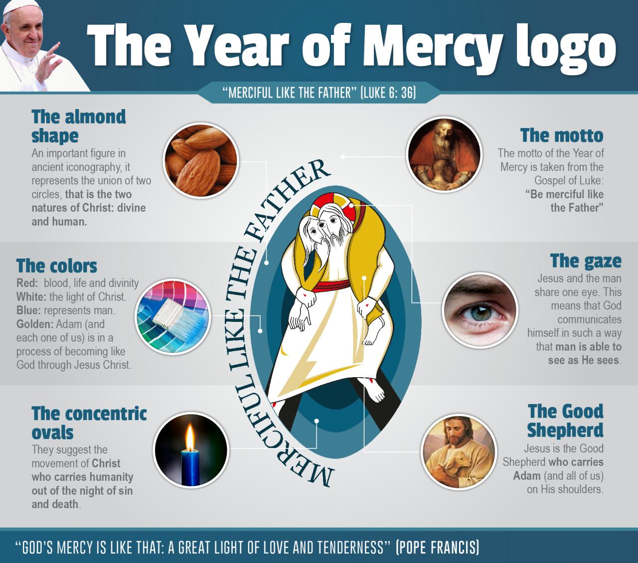 Malayalam Pdf Divine Mercy Novena Malayalam