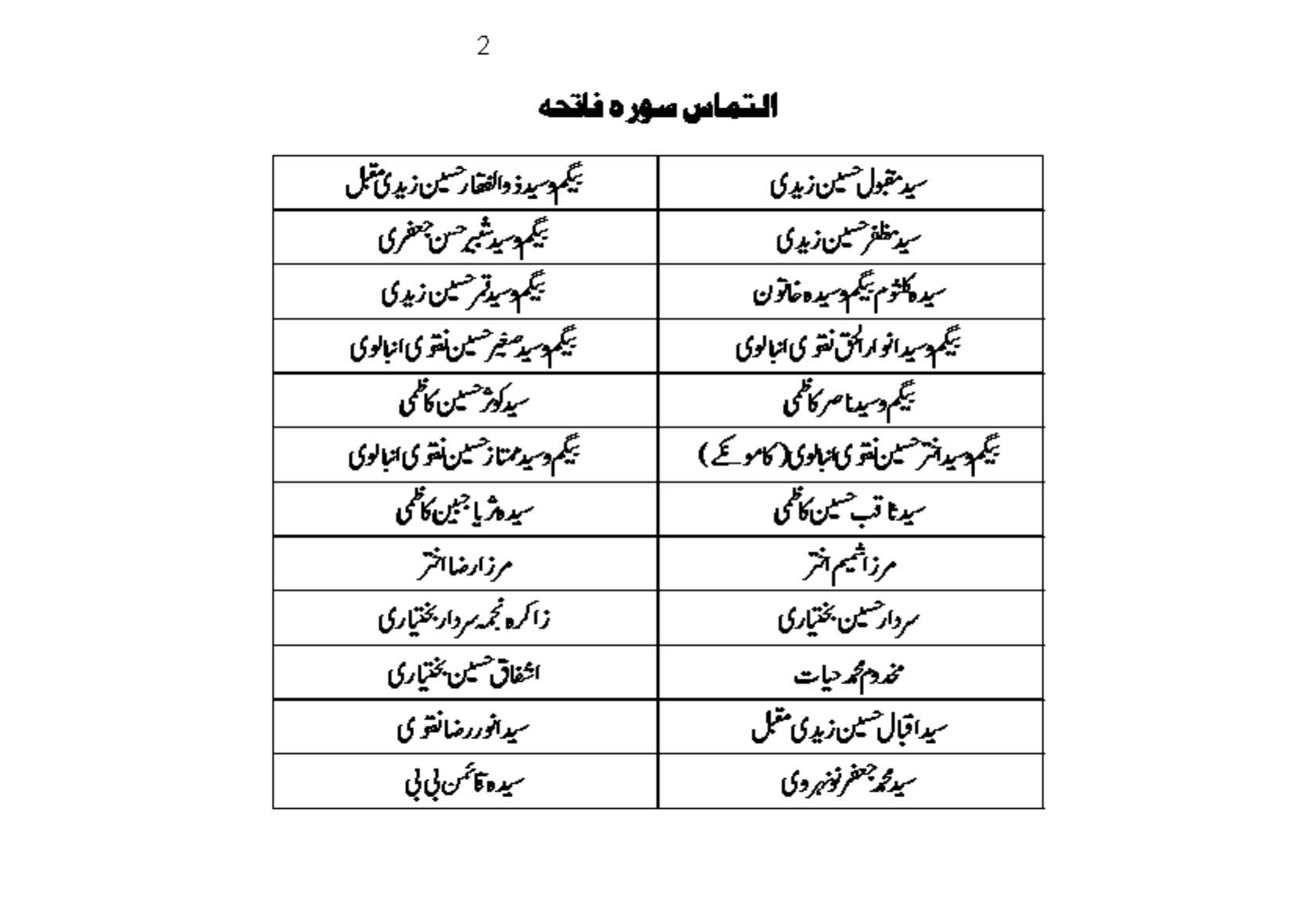 Nahjul Balagha Pdf In Urdu Mufti Jaffar Hussain