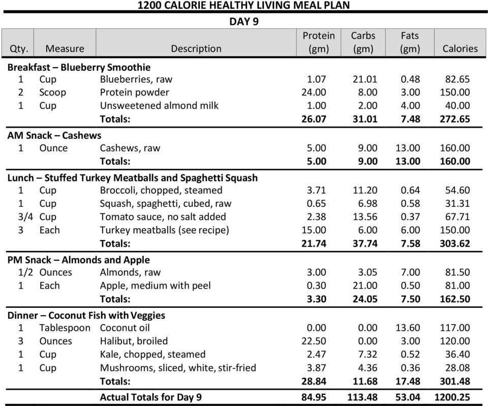 Printable Dash Diet Plan 1200 Calories Pdf