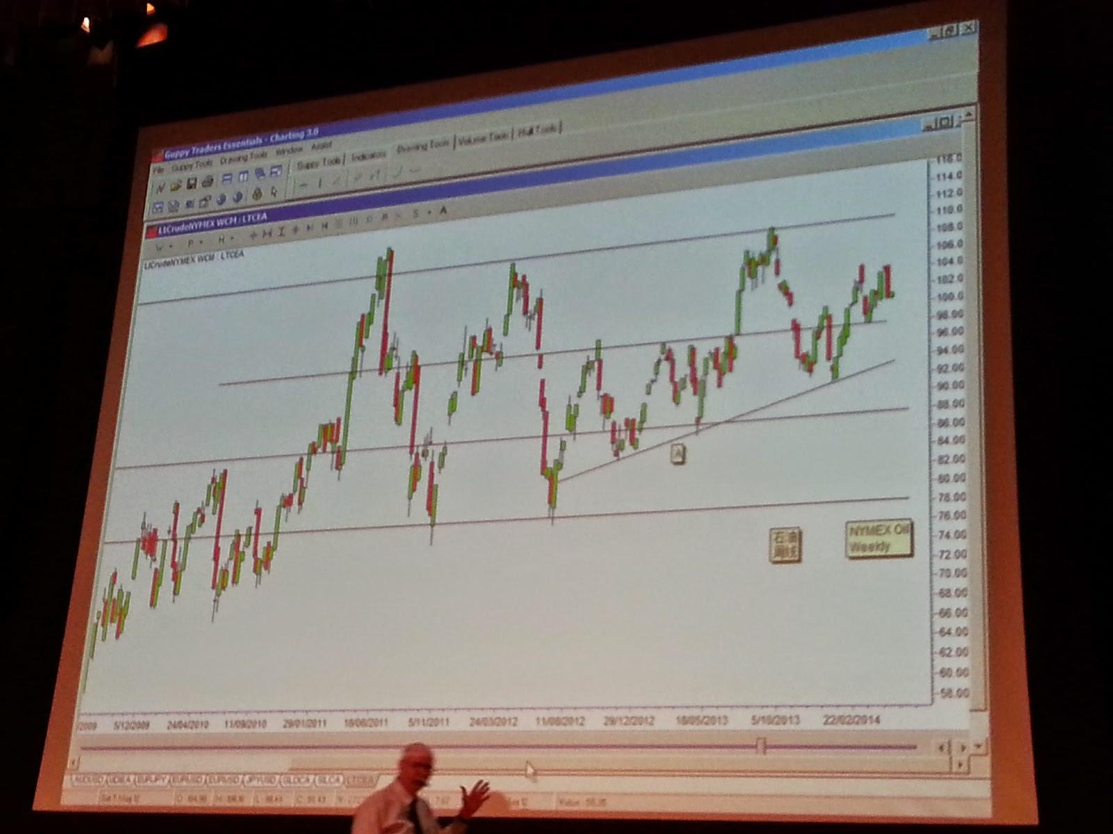 Professional Forex Trading Pdf