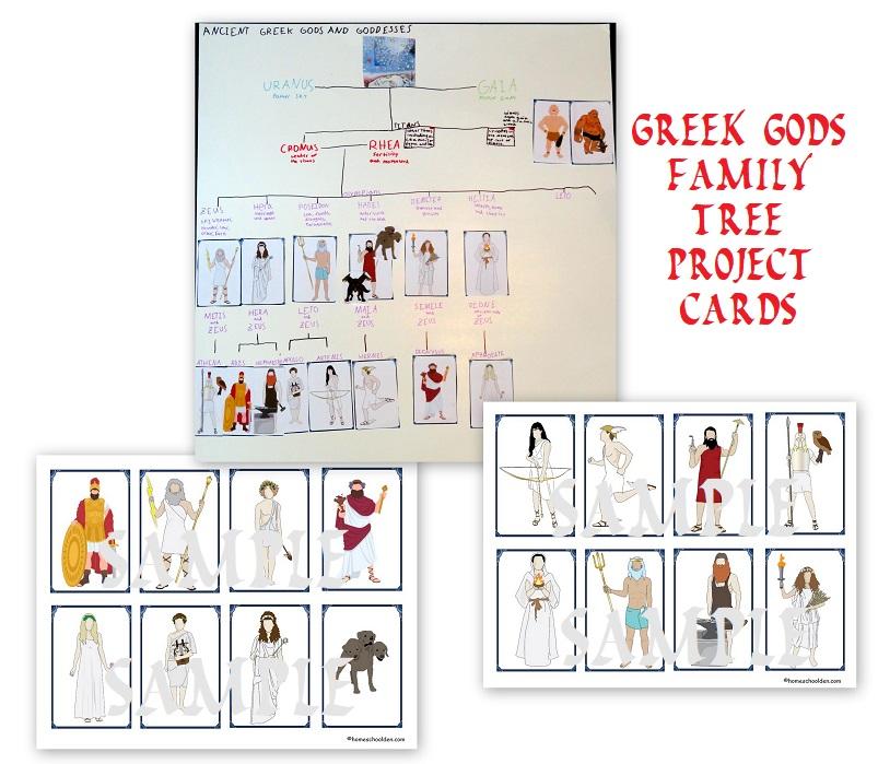 Simple Greek Mythology Family Tree Pdf