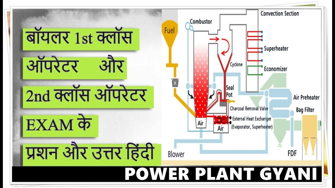 Boiler Questions And Answers Pdf In Hindi