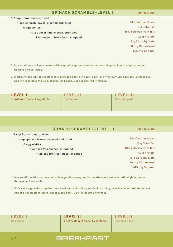 P90x Nutrition Plan Pdf Download