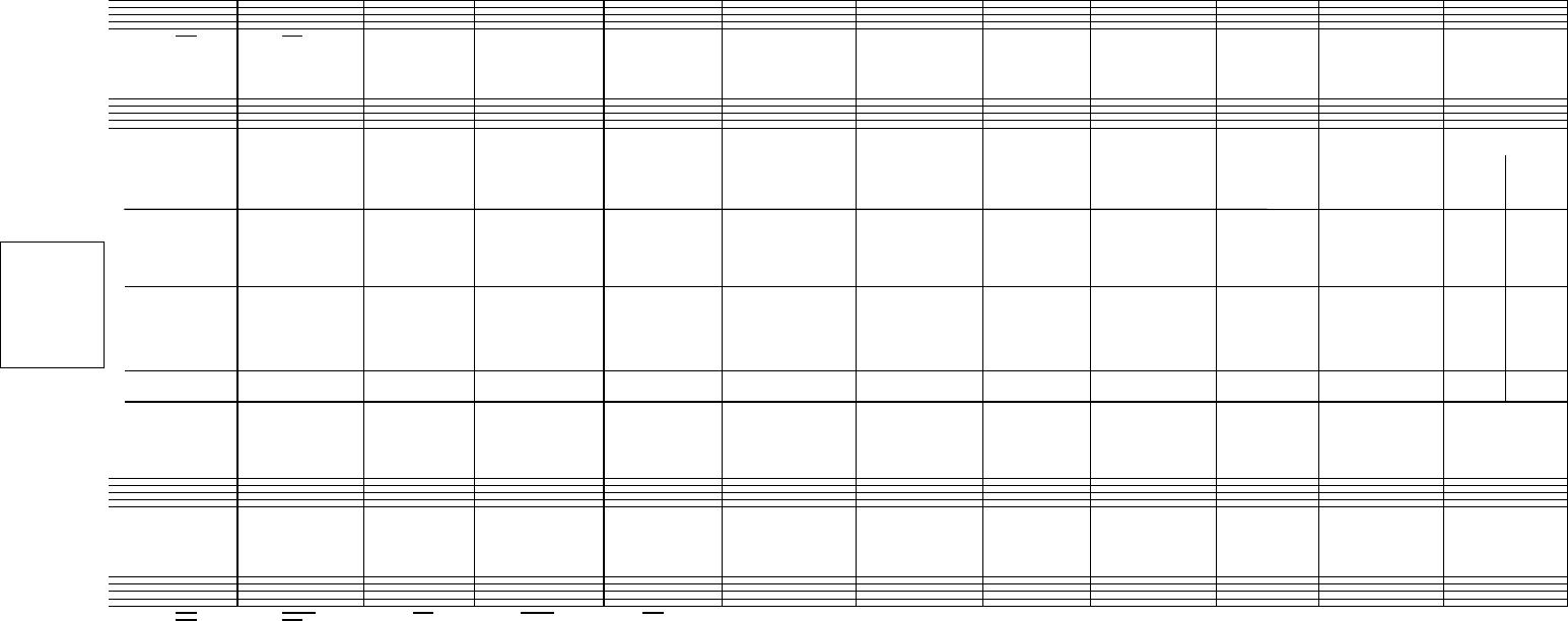 Recorder Fingering Chart Pdf