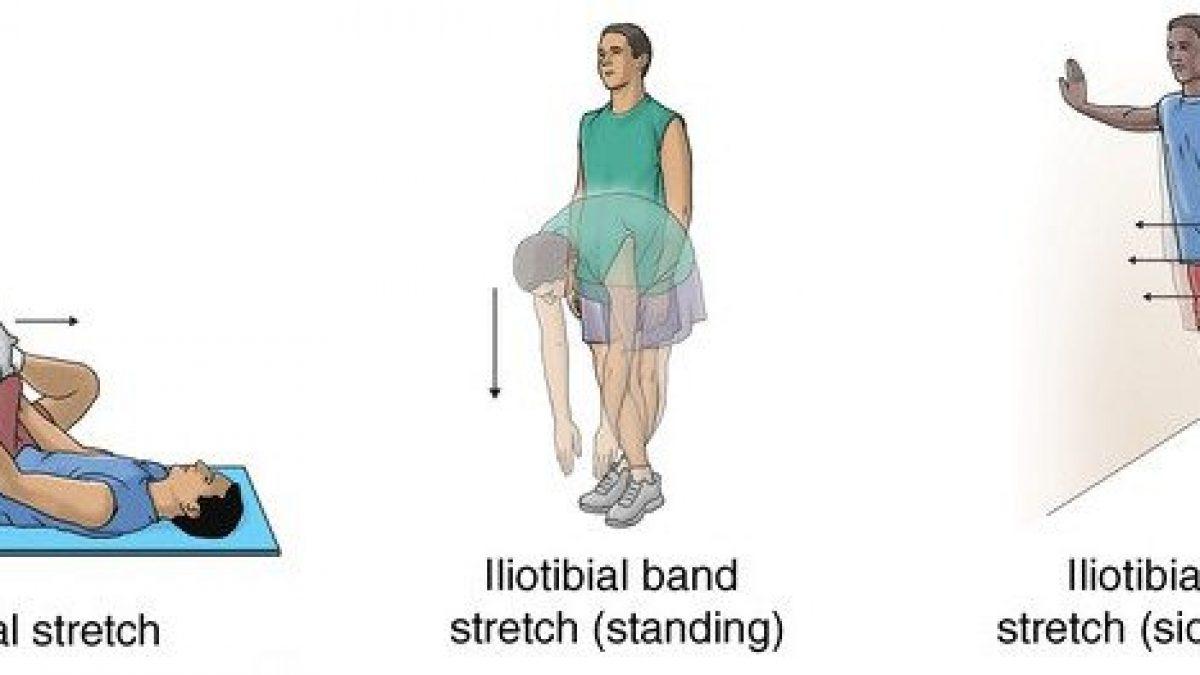 Shoulder Bursitis Exercises Pdf Kaiser