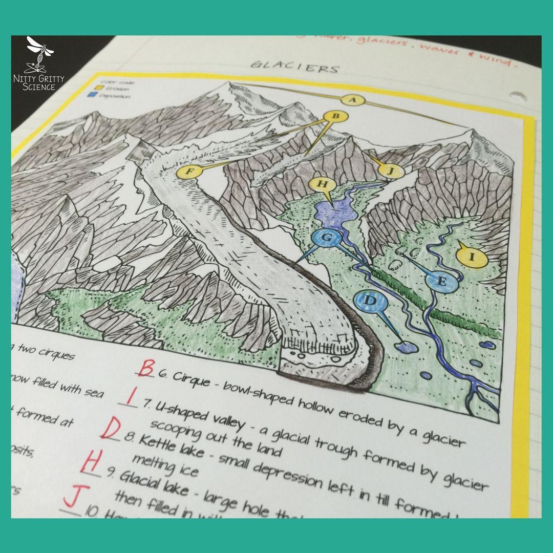 Weathering And Erosion Worksheets Pdf
