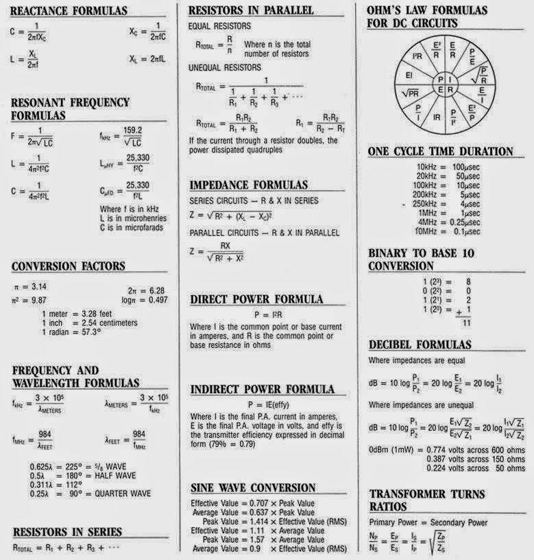 Chemical Engineering Formula Book Pdf