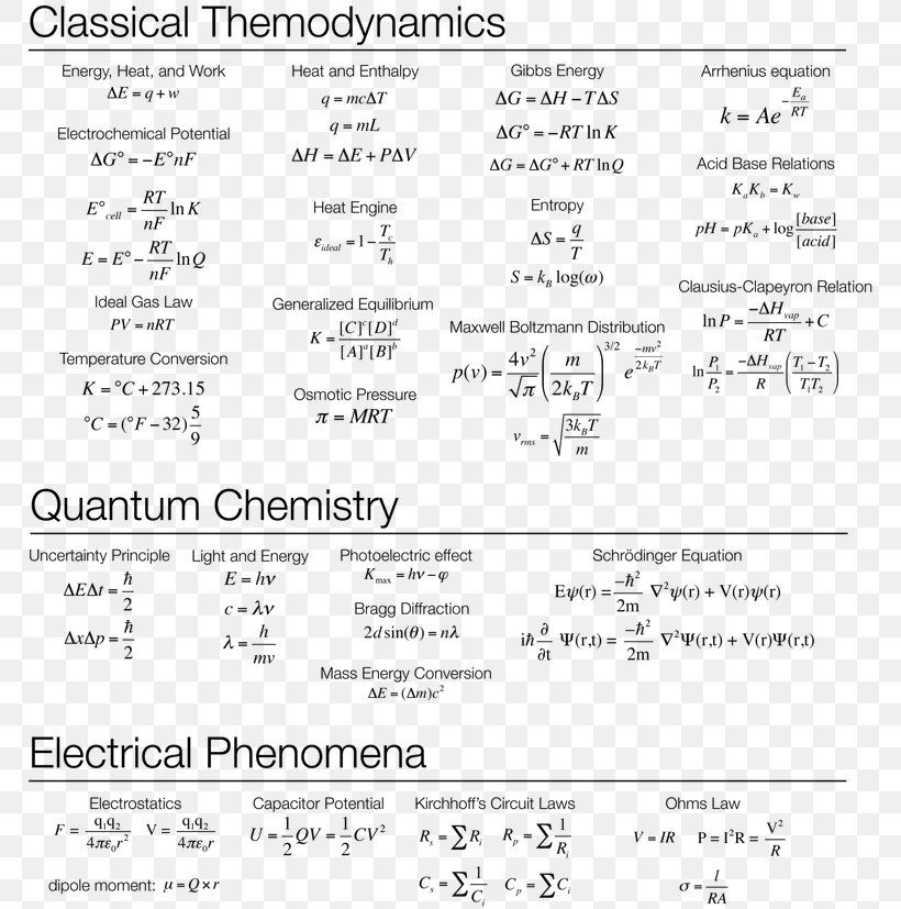 Chemical Formula Book Pdf