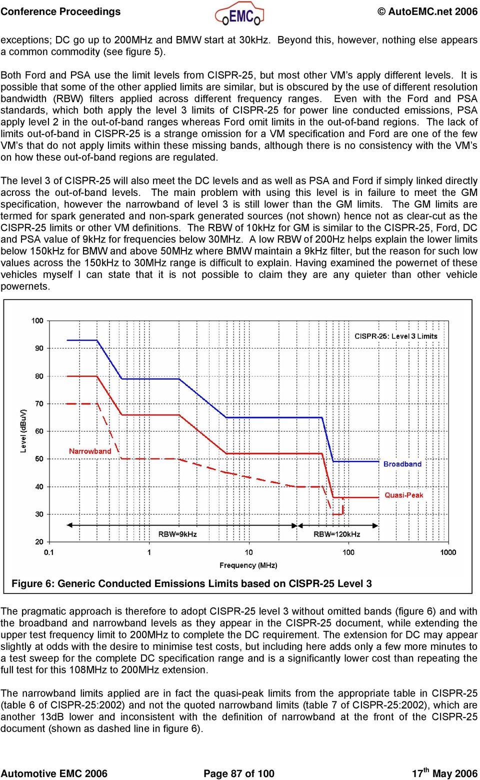 Cispr 25 Edition 3 Pdf
