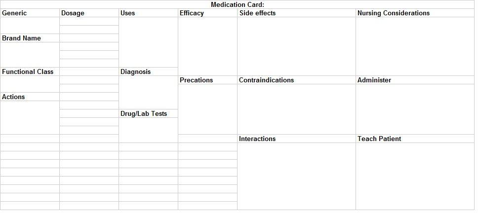 Drug Card Template Pdf