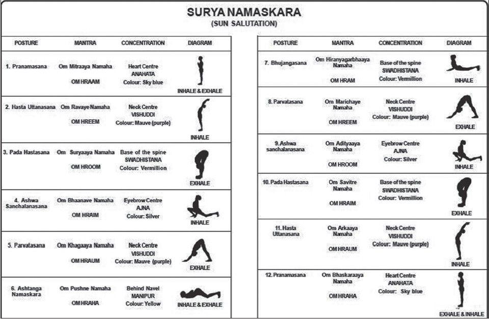 Isha Surya Kriya Pdf