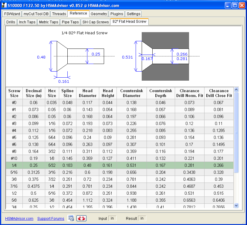 Counterbore Hole Dimensions Chart Metric Pdf