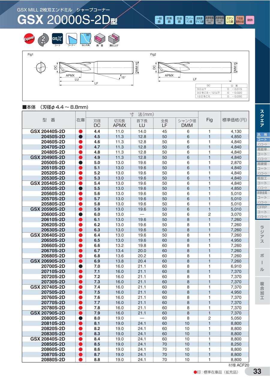 Misumi Catalog Pdf