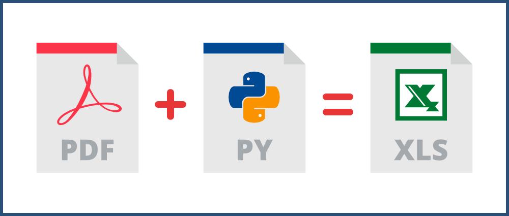 Programmatically Compare Pdf Files Python
