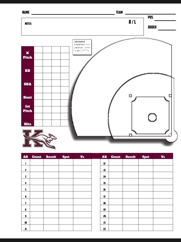 Ron Polk Baseball Playbook Pdf