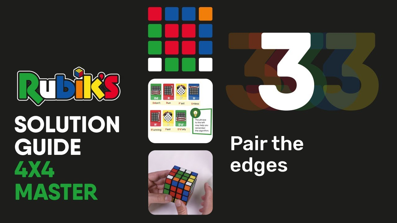 Rubiks Cube Universal Solution Pdf